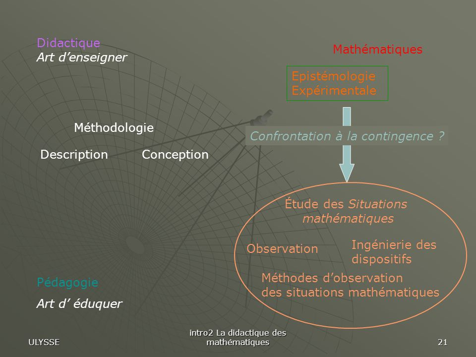 Epistémologie Expérimentale