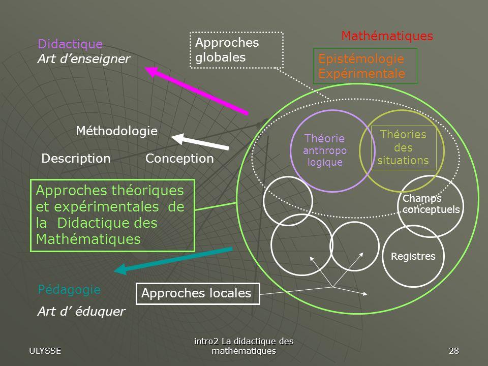 Mathématiques Didactique. Art d'enseigner. Approches globales. Epistémologie Expérimentale. Méthodologie.