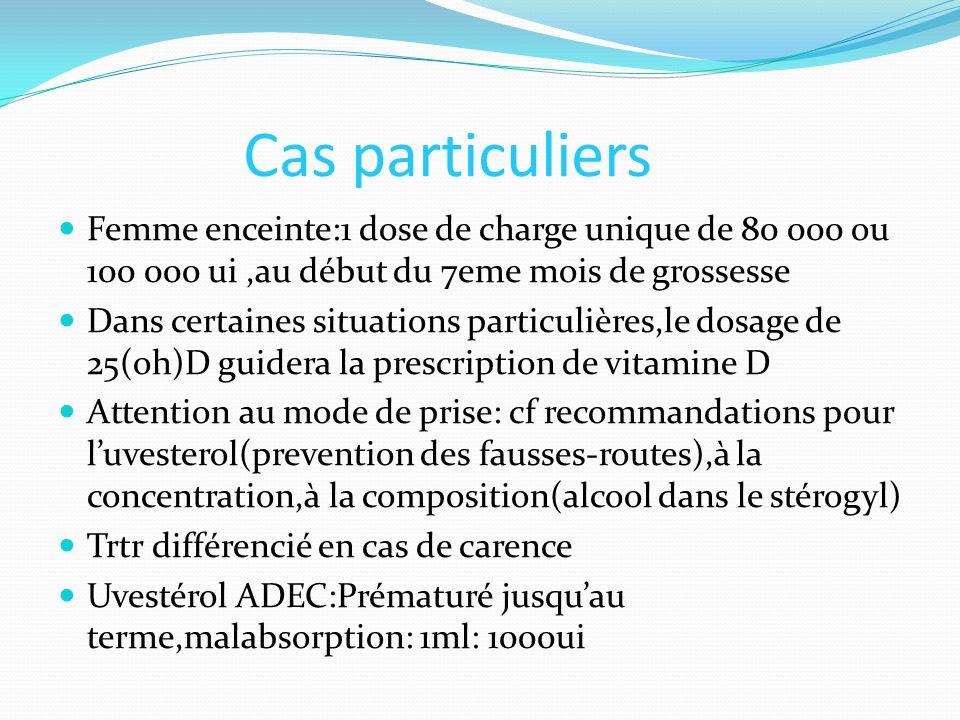 Cas particuliers Femme enceinte:1 dose de charge unique de 80 000 ou 100 000 ui ,au début du 7eme mois de grossesse.