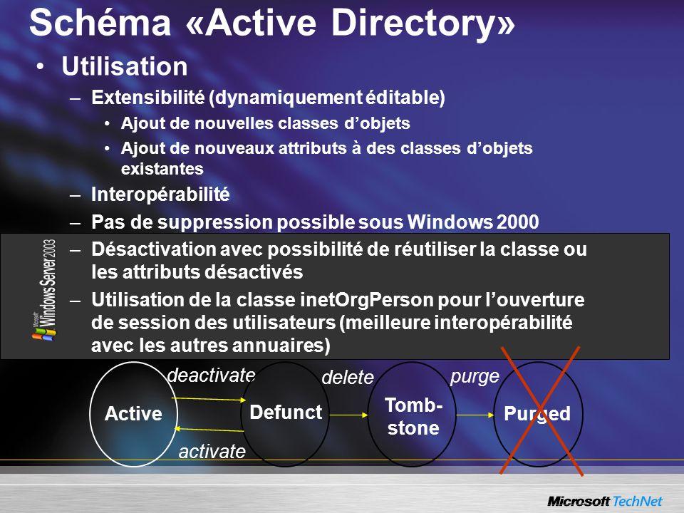 Schéma «Active Directory»
