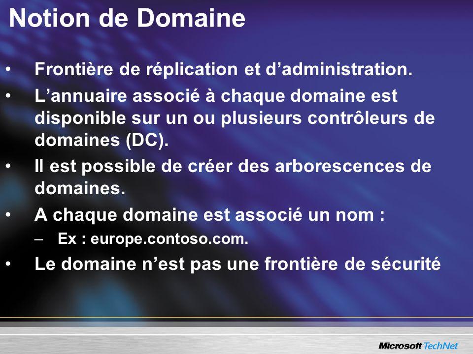 Notion de Domaine Frontière de réplication et d'administration.