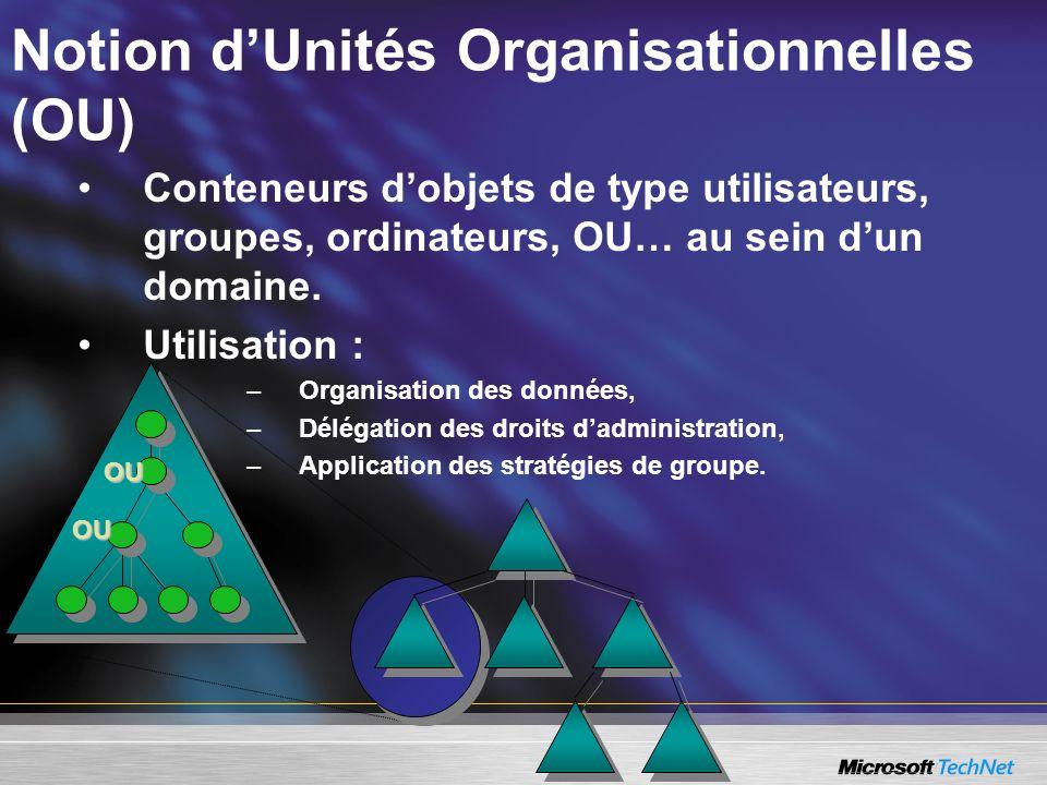 Notion d'Unités Organisationnelles (OU)