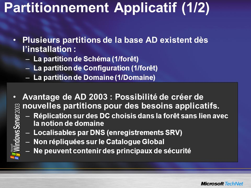 Partitionnement Applicatif (1/2)