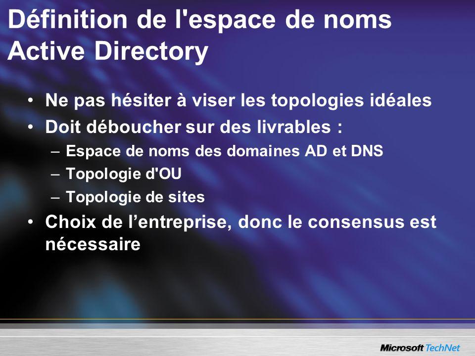 Définition de l espace de noms Active Directory