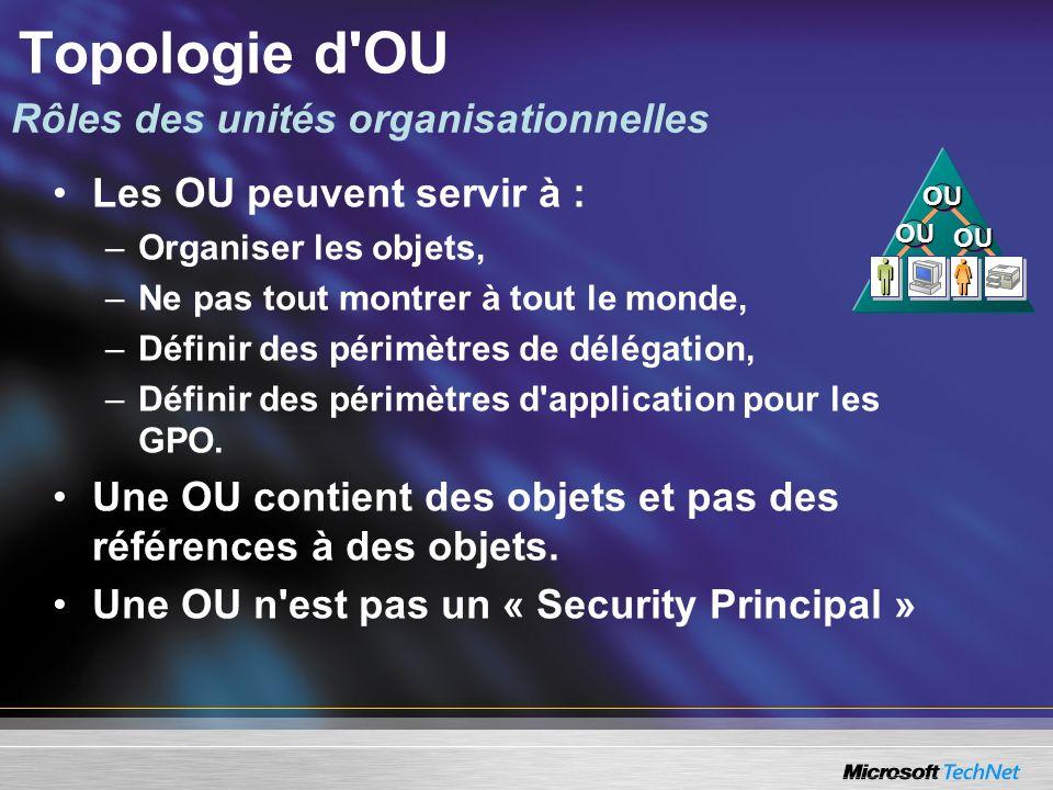 Topologie d OU Rôles des unités organisationnelles