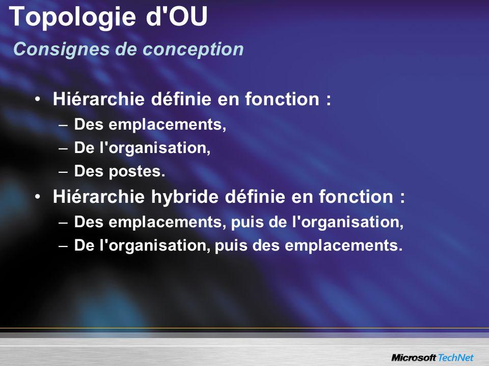 Topologie d OU Consignes de conception