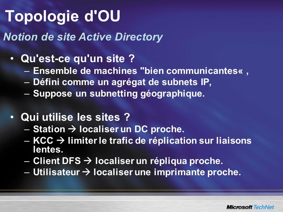Topologie d OU Notion de site Active Directory Qu est-ce qu un site