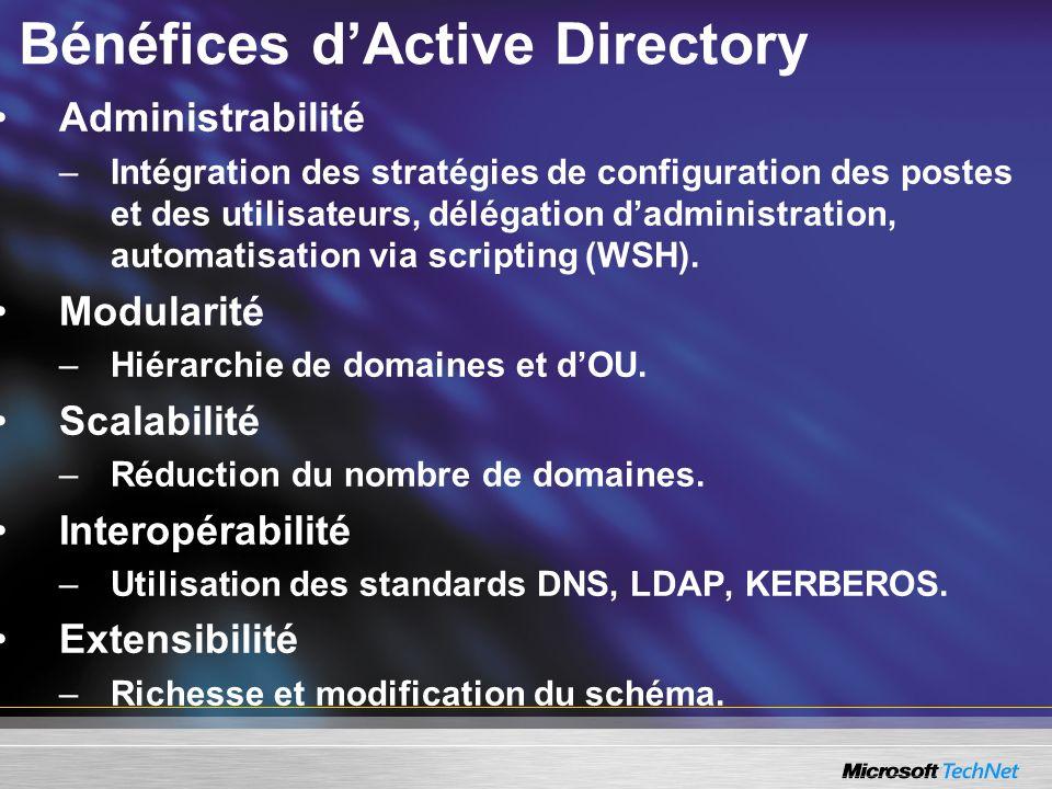 Bénéfices d'Active Directory