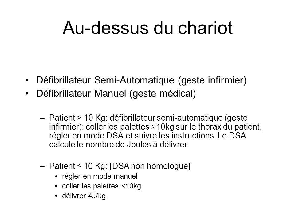 Au-dessus du chariot Défibrillateur Semi-Automatique (geste infirmier)