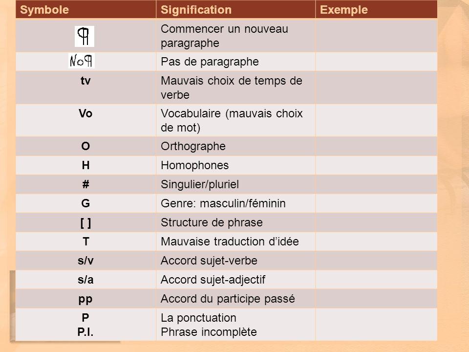 Symbole Signification. Exemple. Commencer un nouveau paragraphe. Pas de paragraphe. tv. Mauvais choix de temps de verbe.