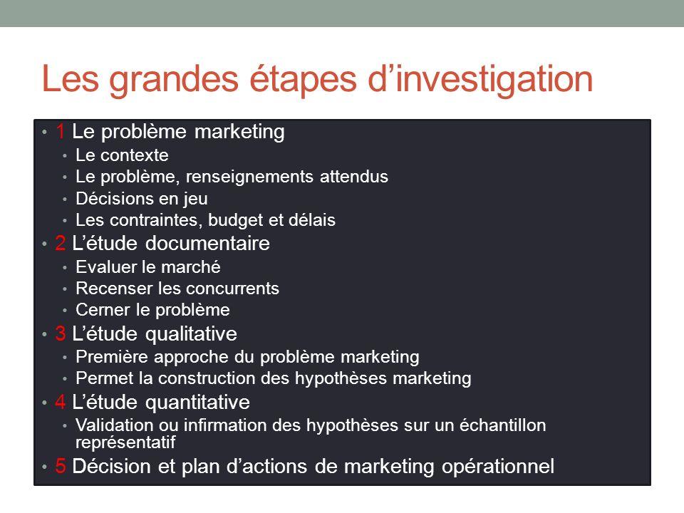 Les grandes étapes d'investigation