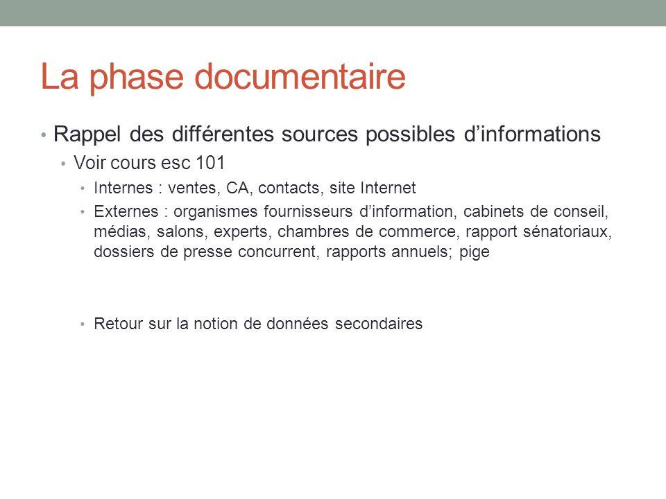 La phase documentaire Rappel des différentes sources possibles d'informations. Voir cours esc 101.