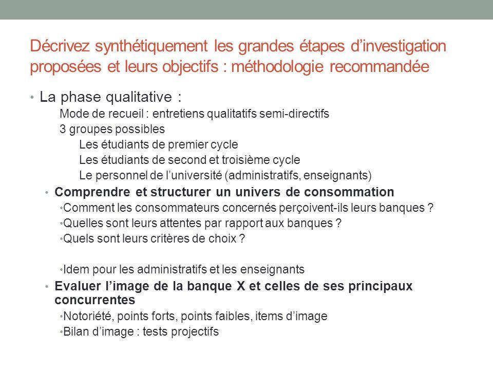 Décrivez synthétiquement les grandes étapes d'investigation proposées et leurs objectifs : méthodologie recommandée