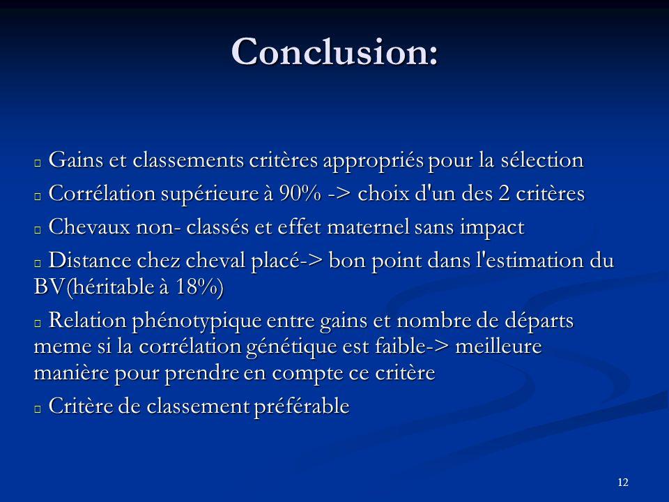 Conclusion: Gains et classements critères appropriés pour la sélection