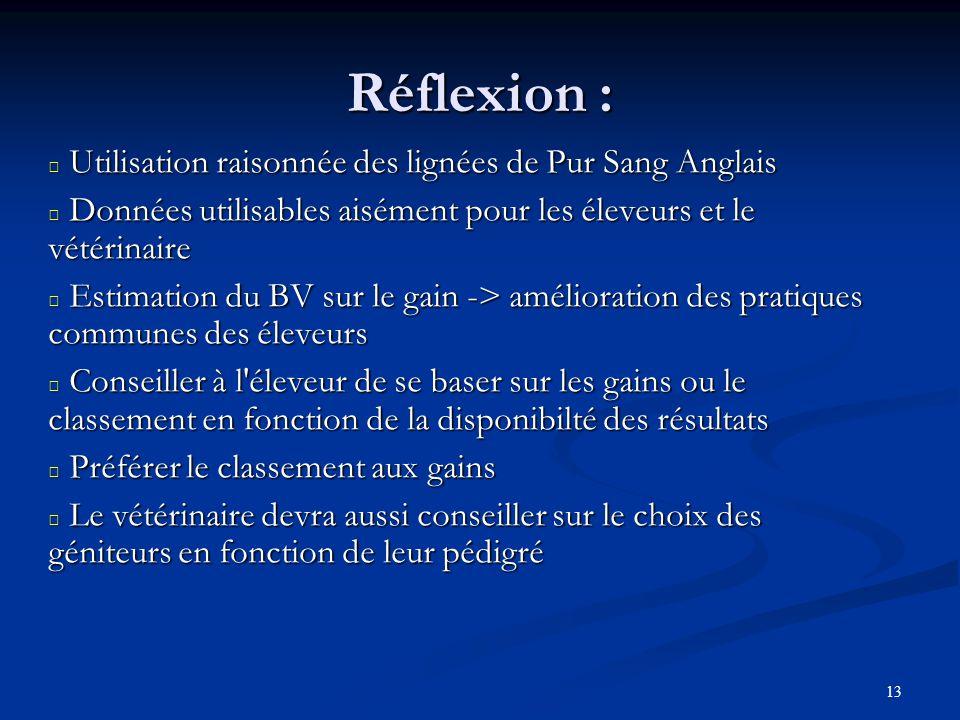Réflexion : Utilisation raisonnée des lignées de Pur Sang Anglais