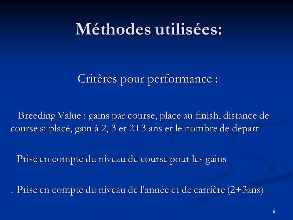 Critères pour performance :