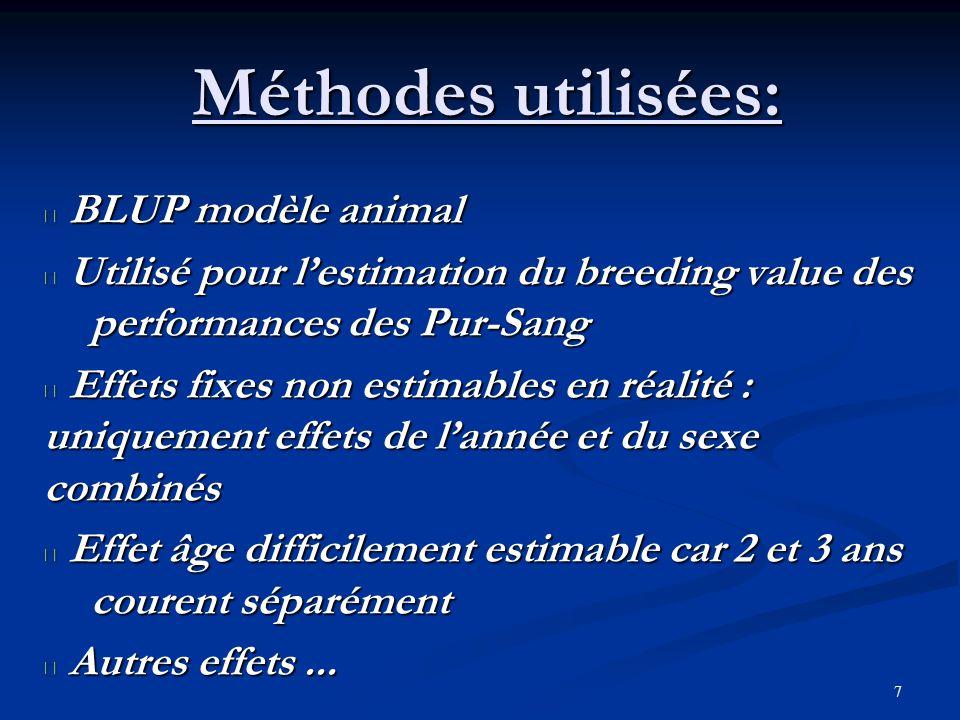 Méthodes utilisées: BLUP modèle animal