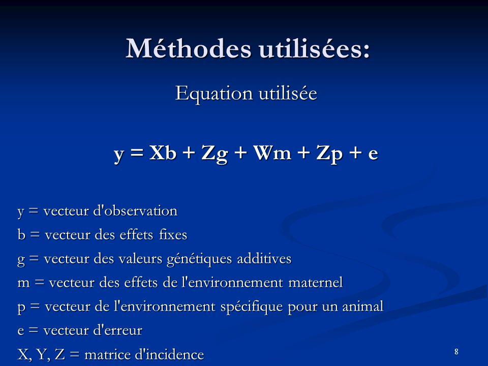 Méthodes utilisées: Equation utilisée y = Xb + Zg + Wm + Zp + e