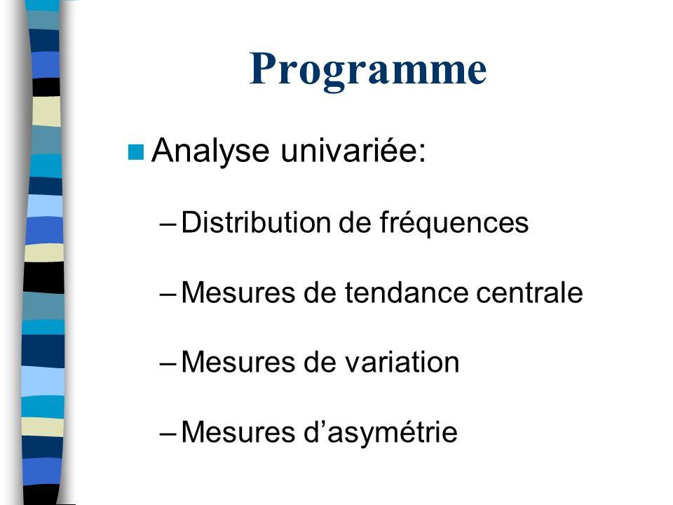 Programme Analyse univariée: Distribution de fréquences