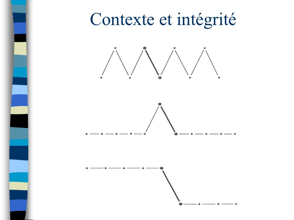 Contexte et intégrité