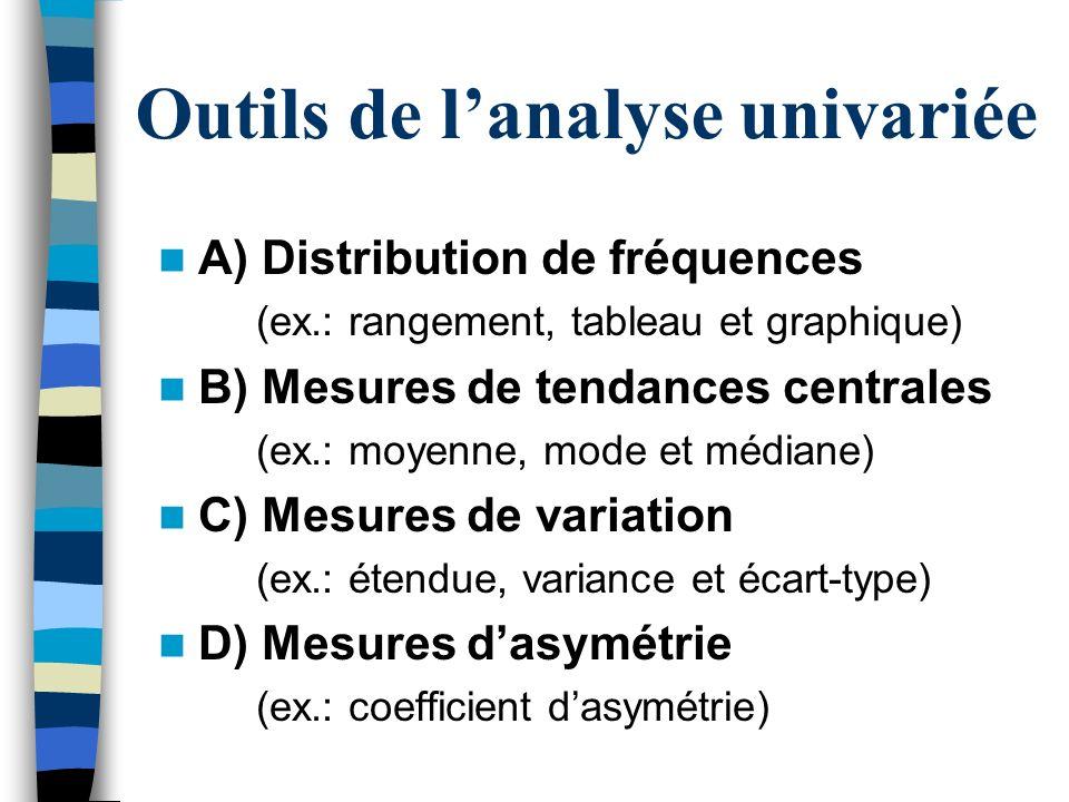 Outils de l'analyse univariée