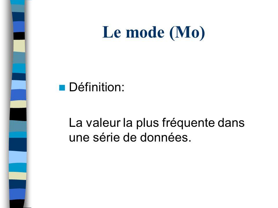 Le mode (Mo) Définition: