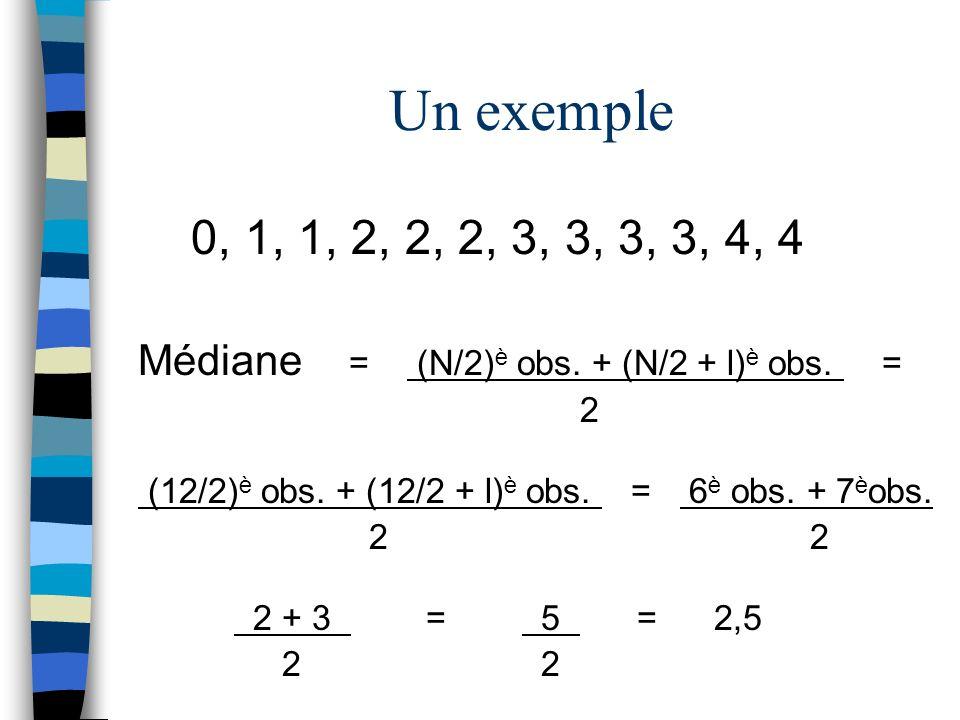 Un exemple 0, 1, 1, 2, 2, 2, 3, 3, 3, 3, 4, 4. Médiane = (N/2)è obs. + (N/2 + l)è obs. =