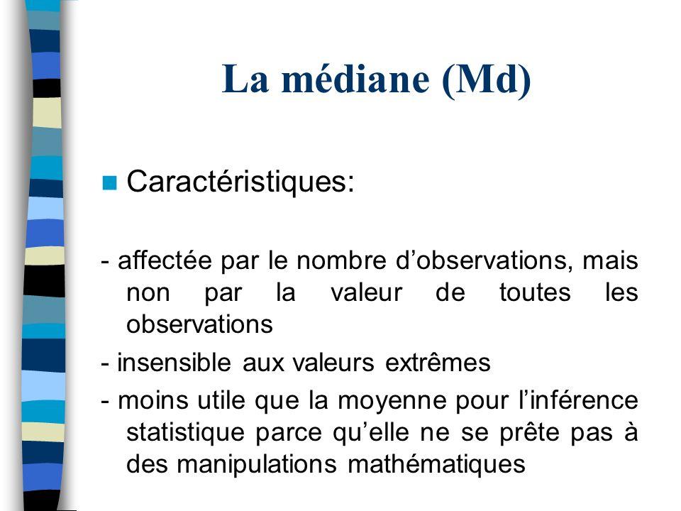 La médiane (Md) Caractéristiques: