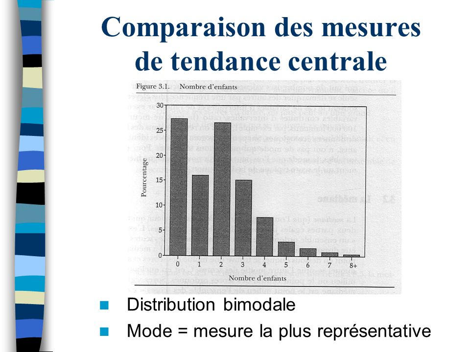 Comparaison des mesures de tendance centrale