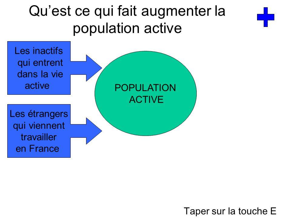 Qu'est ce qui fait augmenter la population active