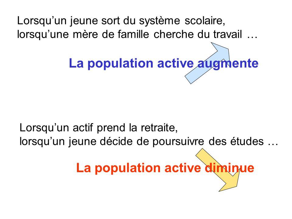 La population active augmente