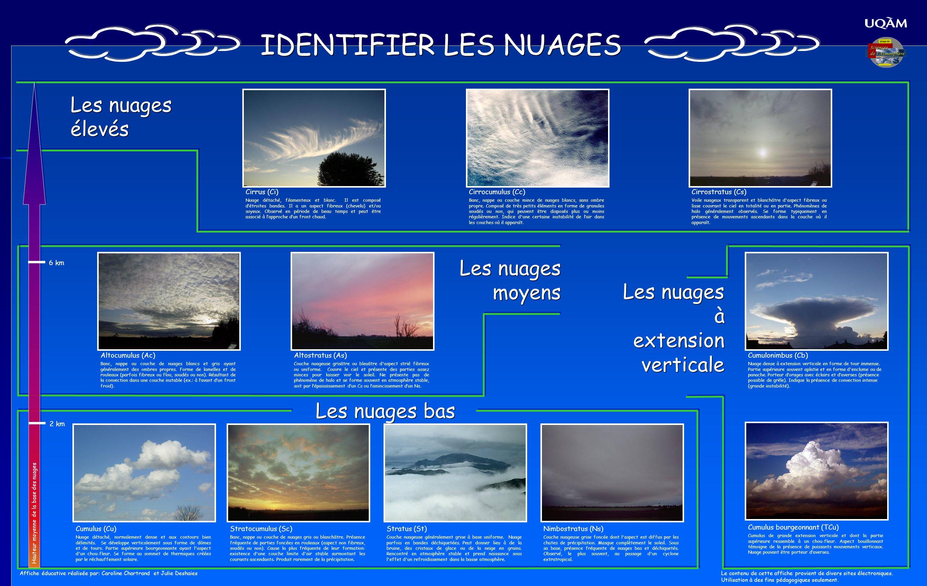 IDENTIFIER LES NUAGES Les nuages élevés Les nuages moyens
