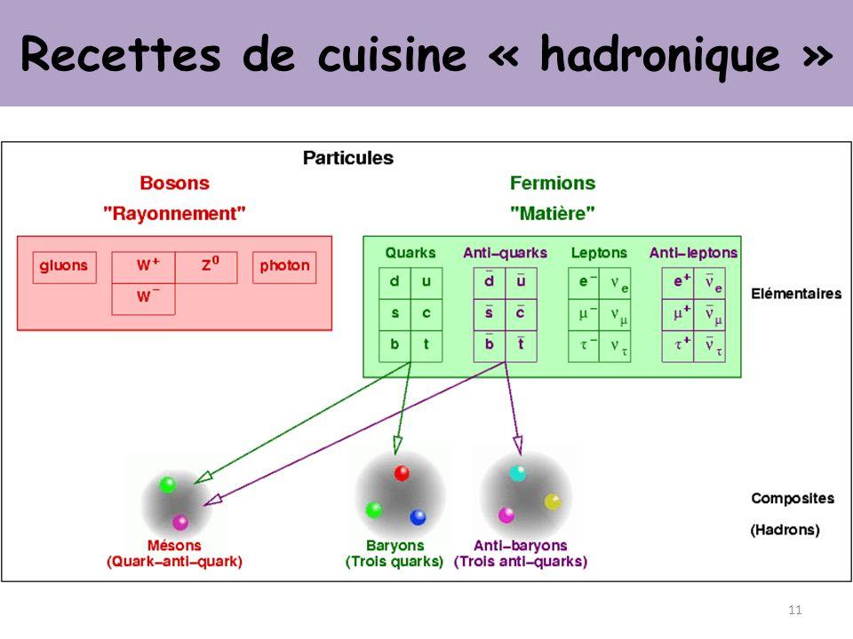 Recettes de cuisine « hadronique »