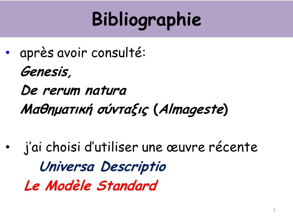 Bibliographie Universa Descriptio Le Modèle Standard