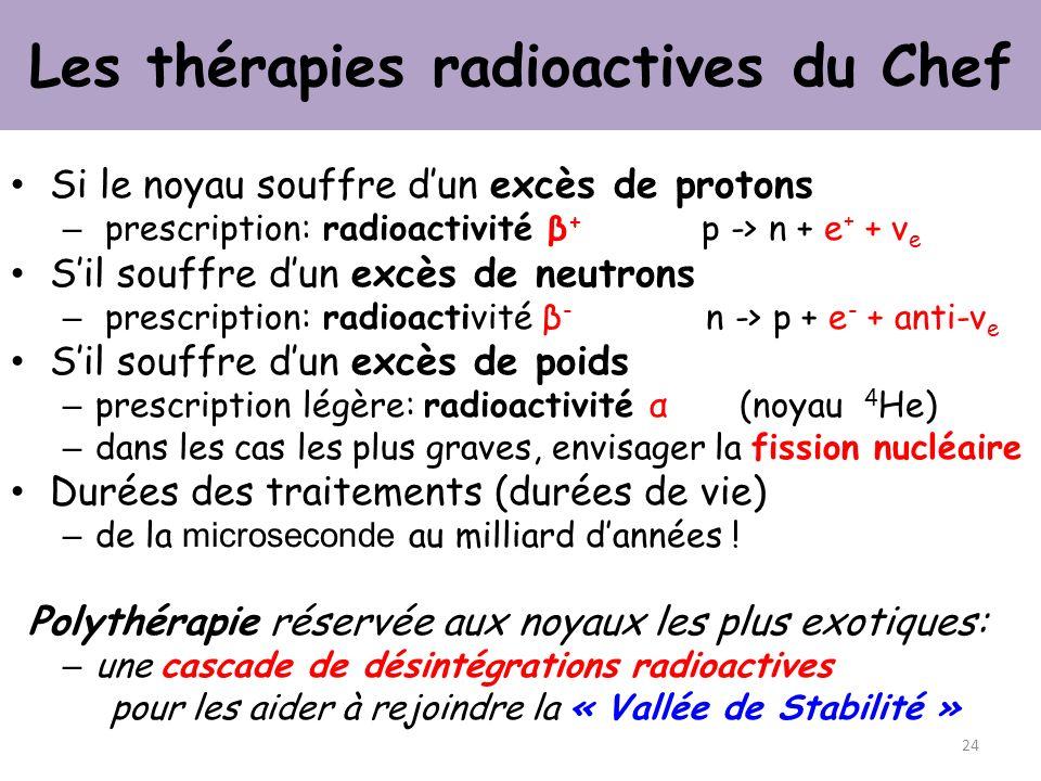 Les thérapies radioactives du Chef