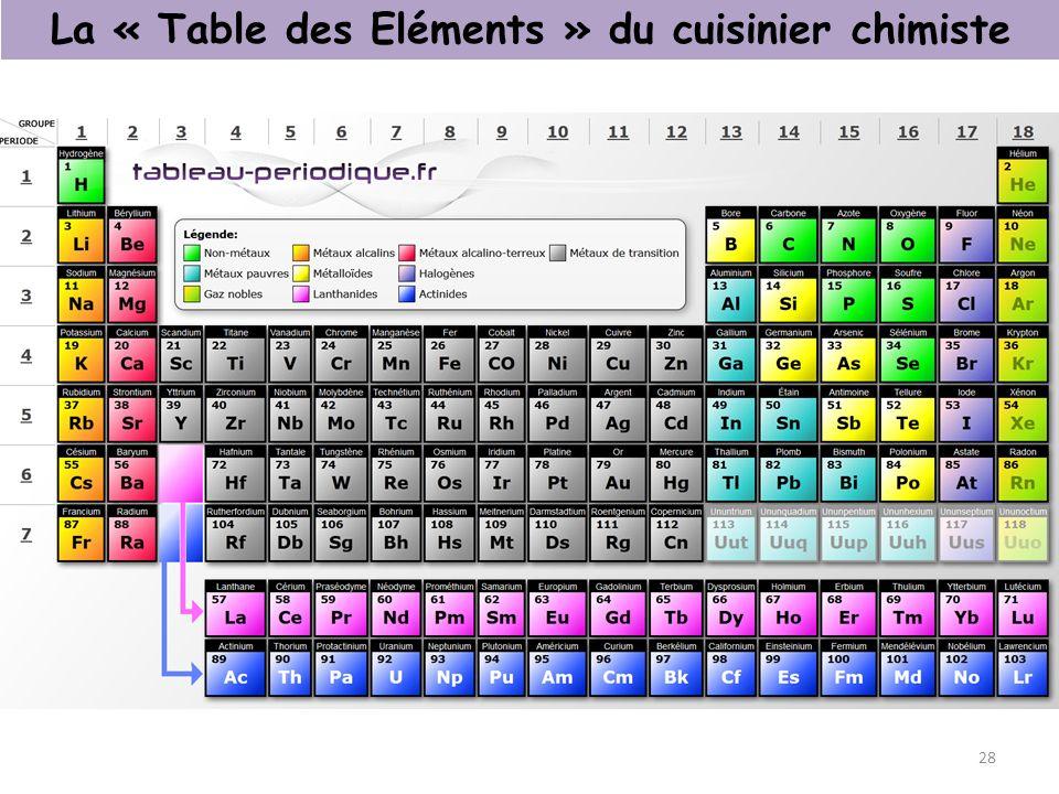 La « Table des Eléments » du cuisinier chimiste