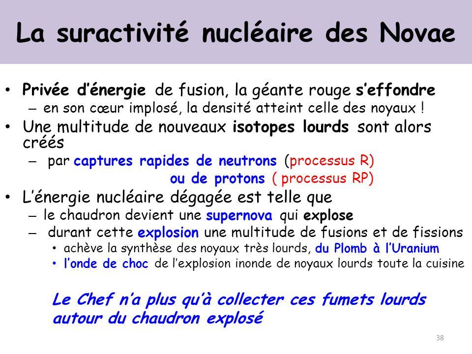 La suractivité nucléaire des Novae