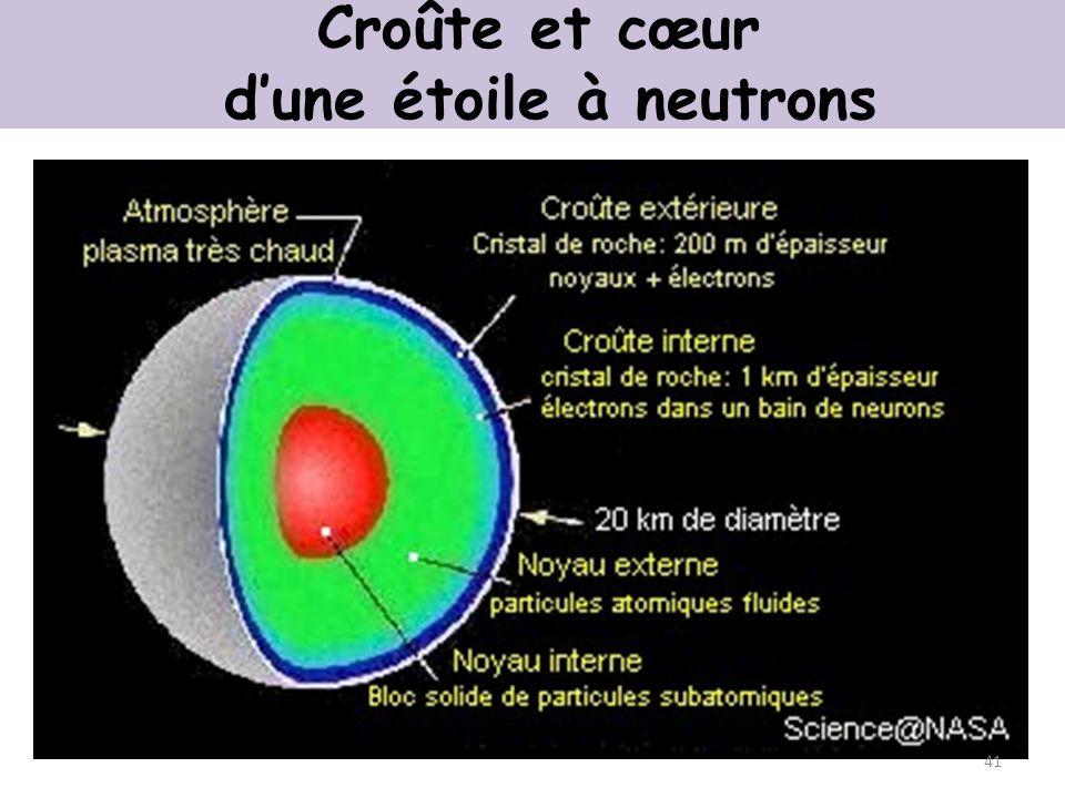 Croûte et cœur d'une étoile à neutrons