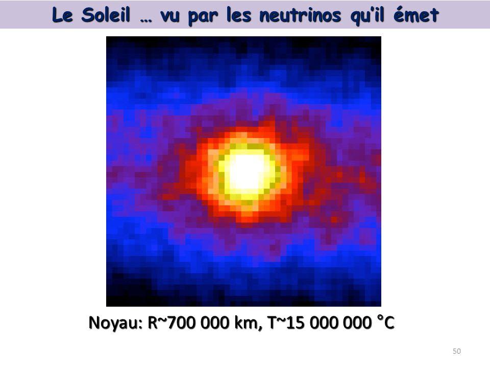 Le Soleil … vu par les neutrinos qu'il émet