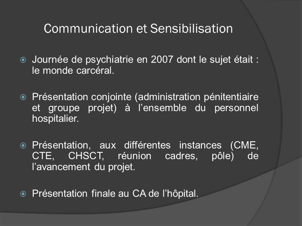 Communication et Sensibilisation