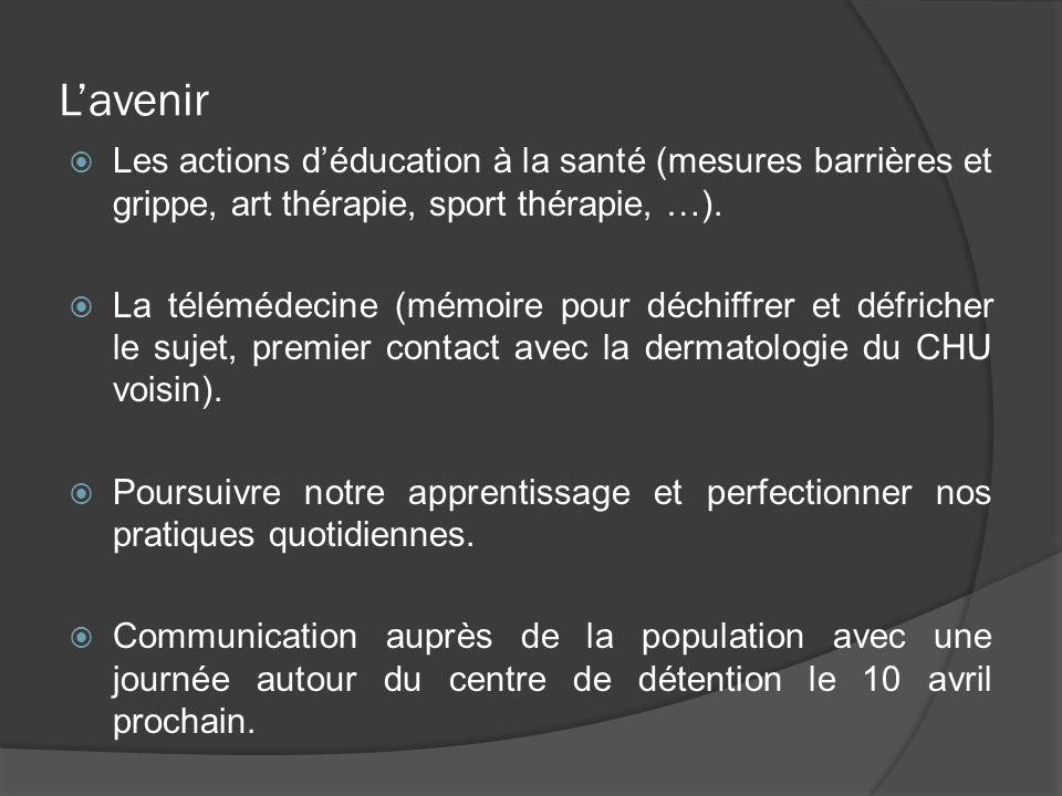 L'avenir Les actions d'éducation à la santé (mesures barrières et grippe, art thérapie, sport thérapie, …).