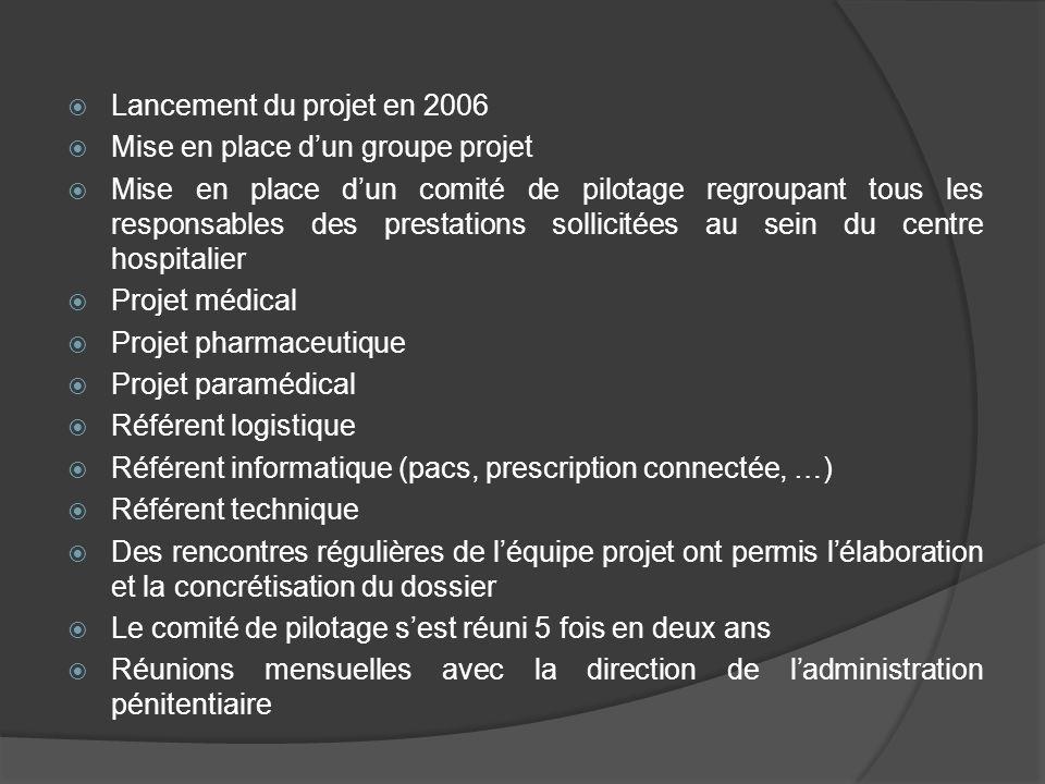 Lancement du projet en 2006 Mise en place d'un groupe projet.