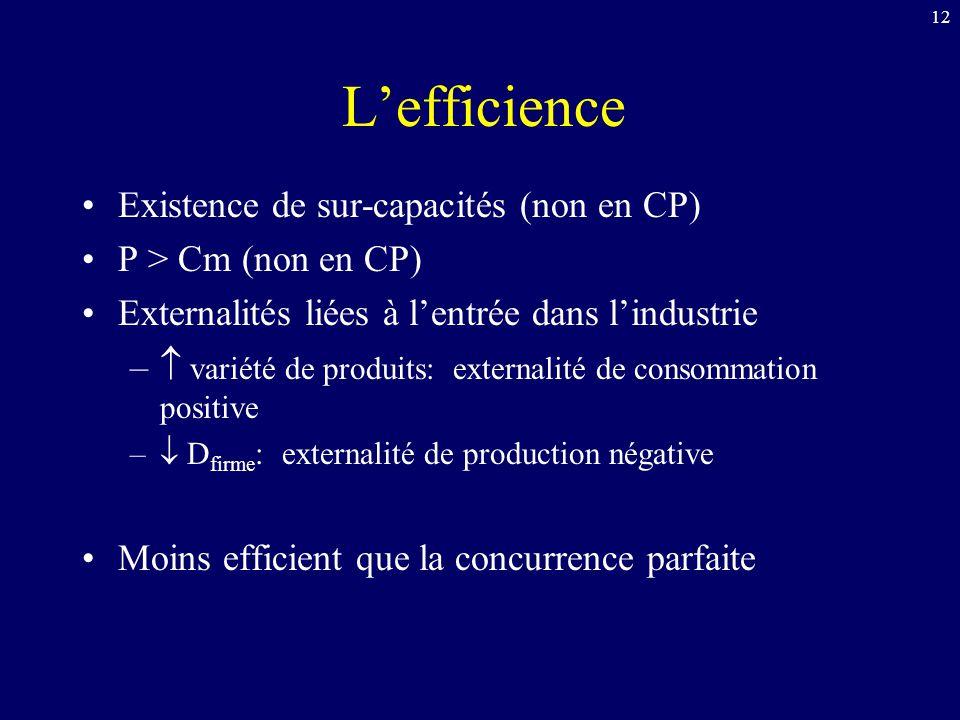 L'efficience Existence de sur-capacités (non en CP)