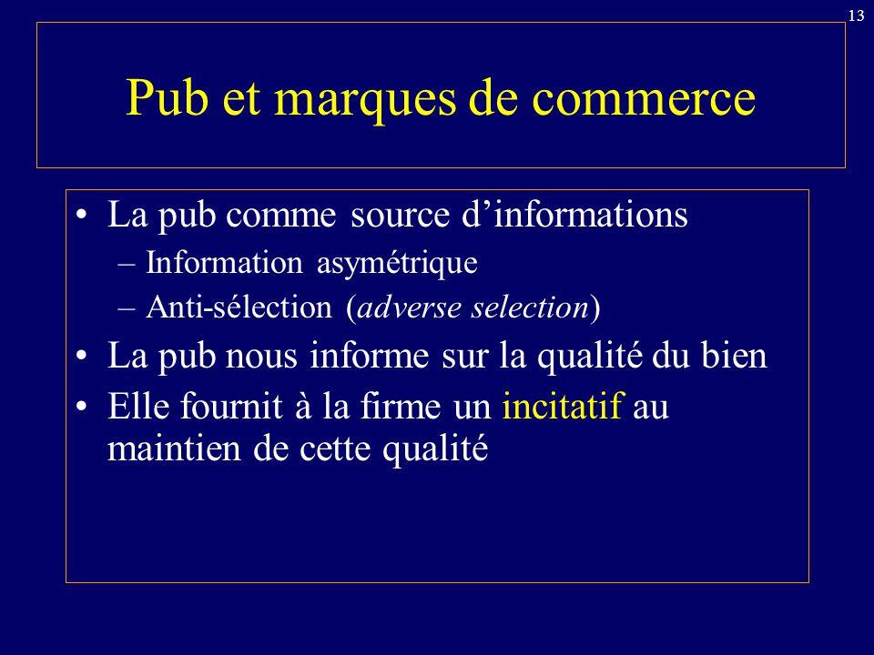 Pub et marques de commerce