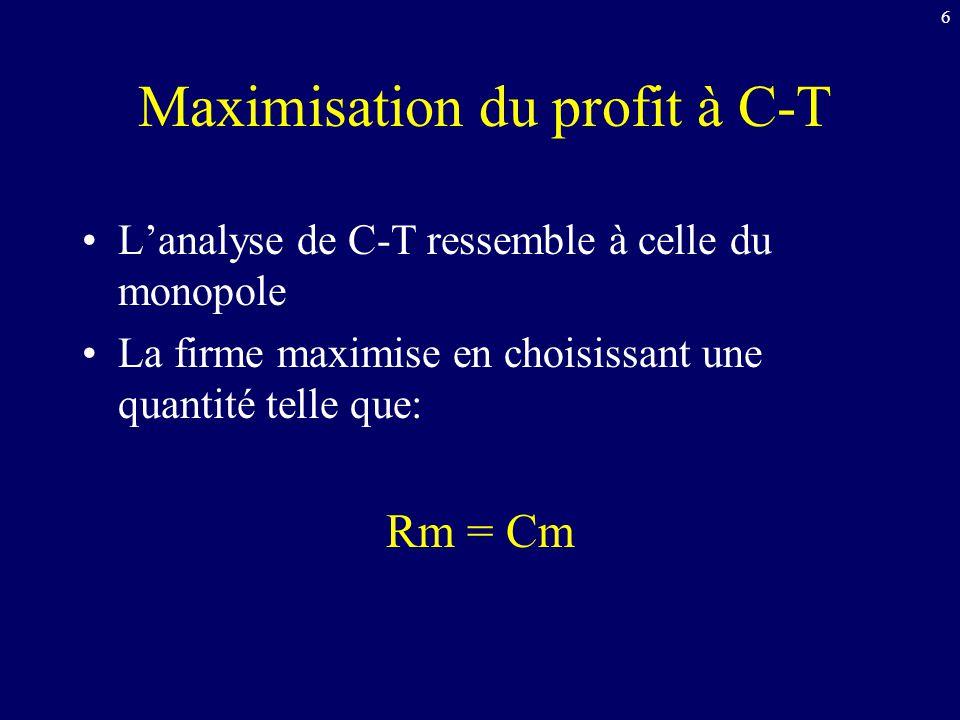 Maximisation du profit à C-T