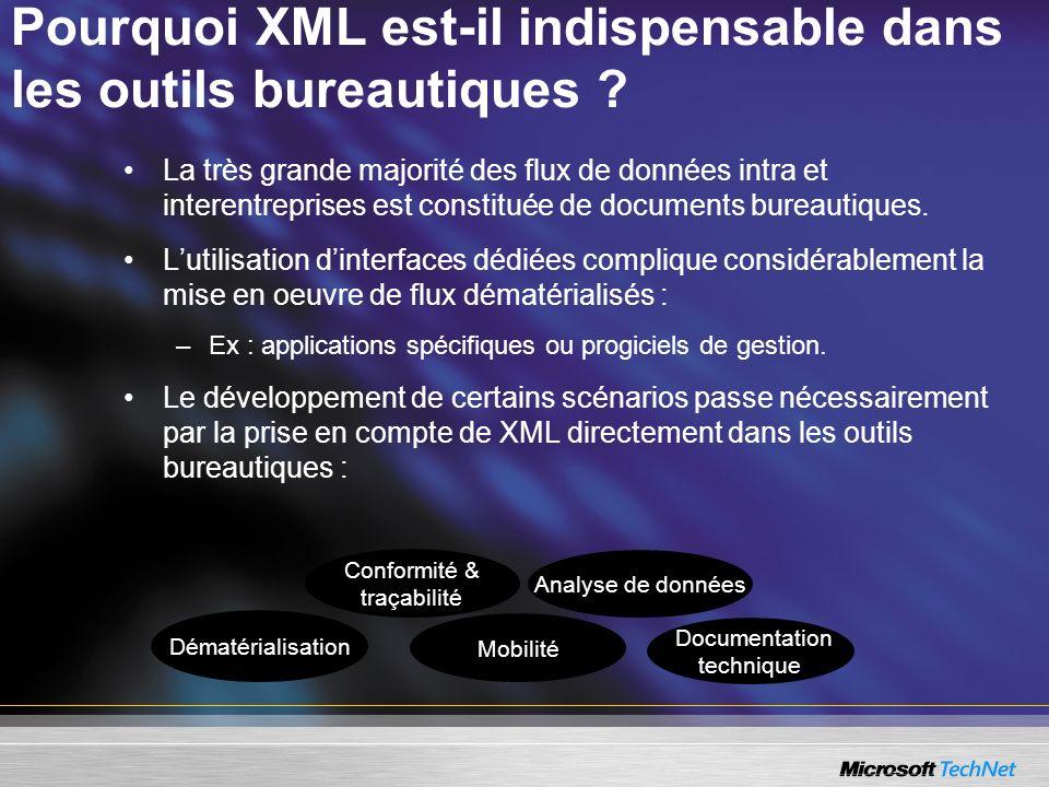 Pourquoi XML est-il indispensable dans les outils bureautiques