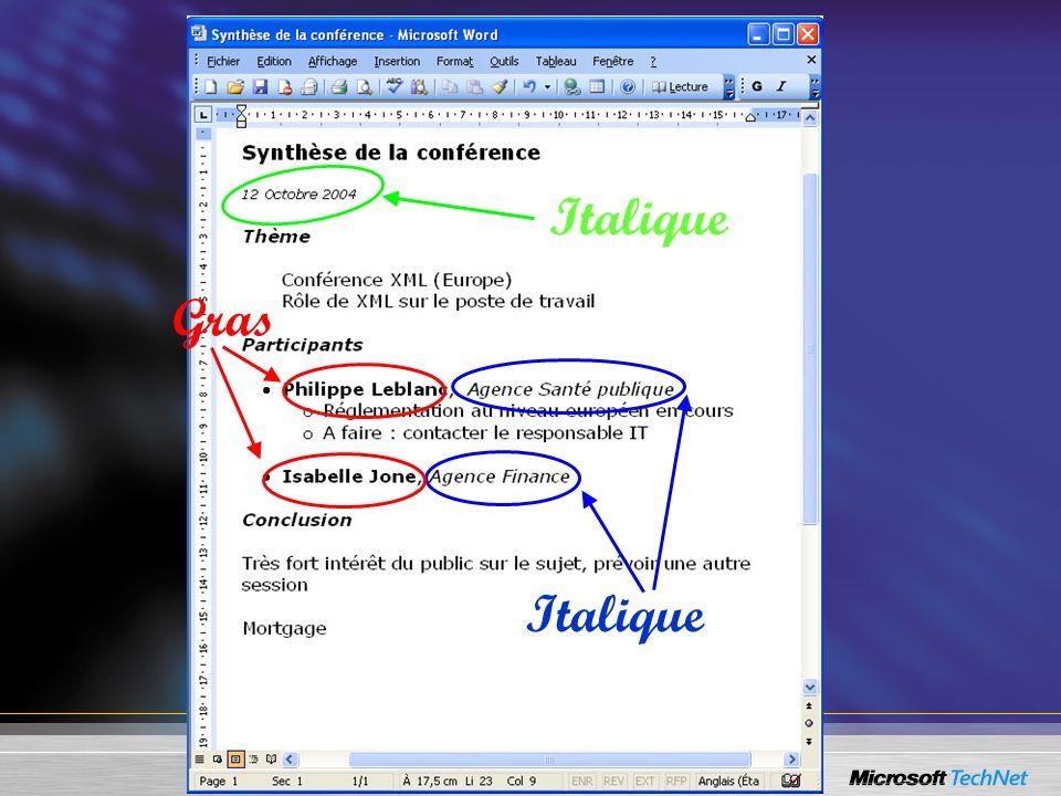 Italique Gras Italique