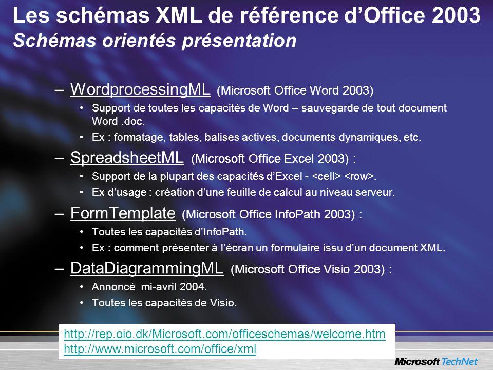 Les schémas XML de référence d'Office 2003 Schémas orientés présentation