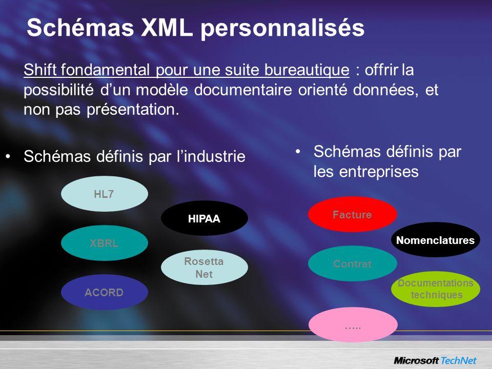 Schémas XML personnalisés