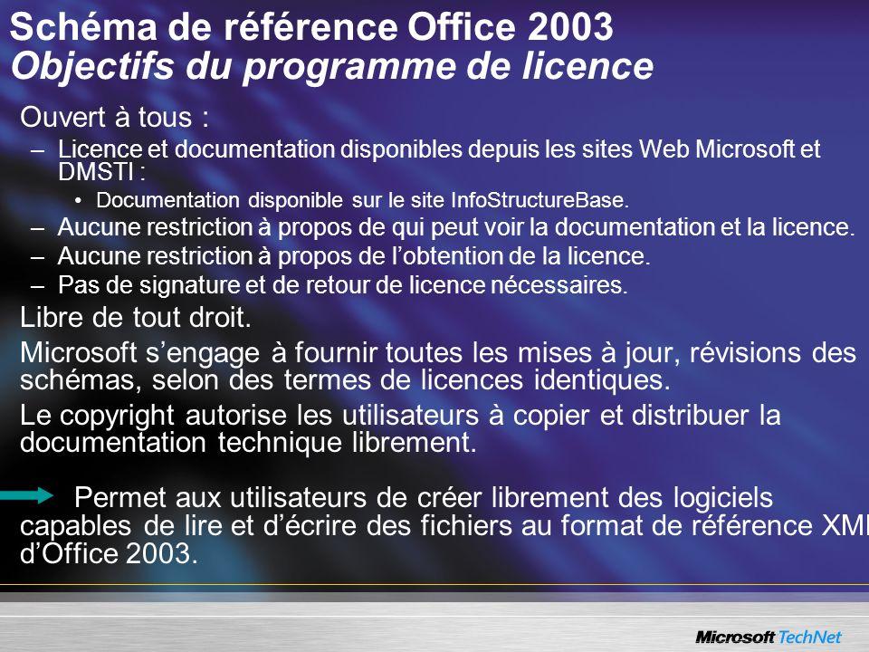Schéma de référence Office 2003 Objectifs du programme de licence